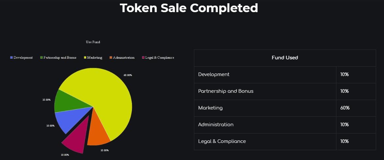 hoàn thành giai đoạn Token Sale bitcoinbing
