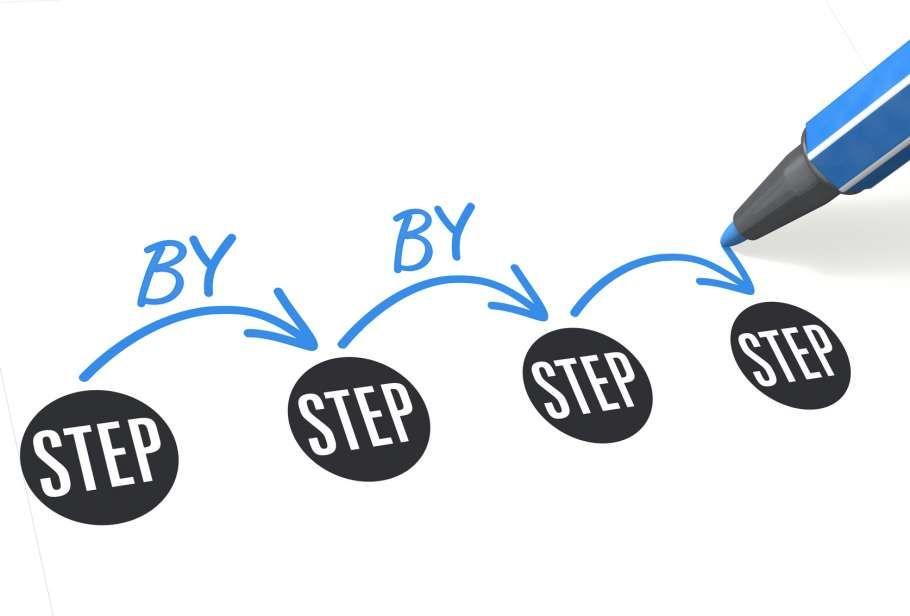 lộ trình triển khai xây dựng phần mềm
